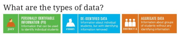 Student Data Privacy 9